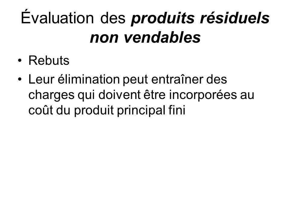 Évaluation des produits résiduels non vendables Rebuts Leur élimination peut entraîner des charges qui doivent être incorporées au coût du produit pri
