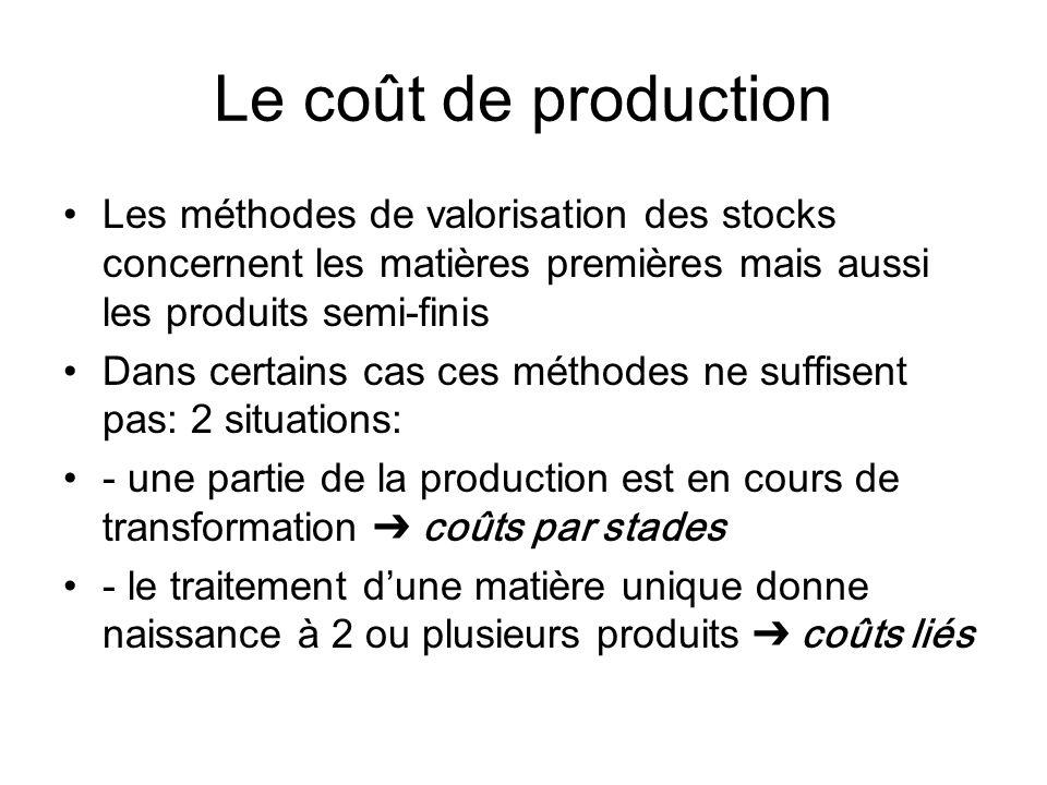 Le coût de production Les méthodes de valorisation des stocks concernent les matières premières mais aussi les produits semi-finis Dans certains cas c