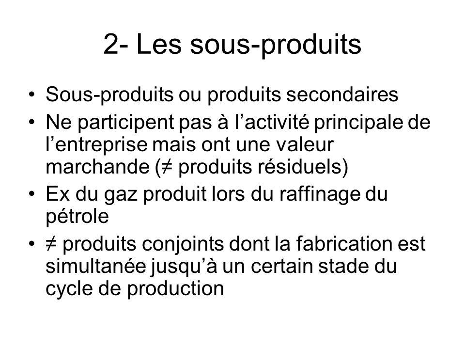 2- Les sous-produits Sous-produits ou produits secondaires Ne participent pas à lactivité principale de lentreprise mais ont une valeur marchande ( pr