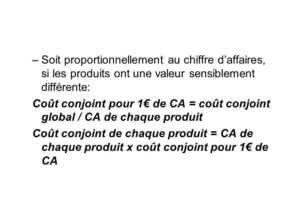 –Soit proportionnellement au chiffre daffaires, si les produits ont une valeur sensiblement différente: Coût conjoint pour 1 de CA = coût conjoint glo