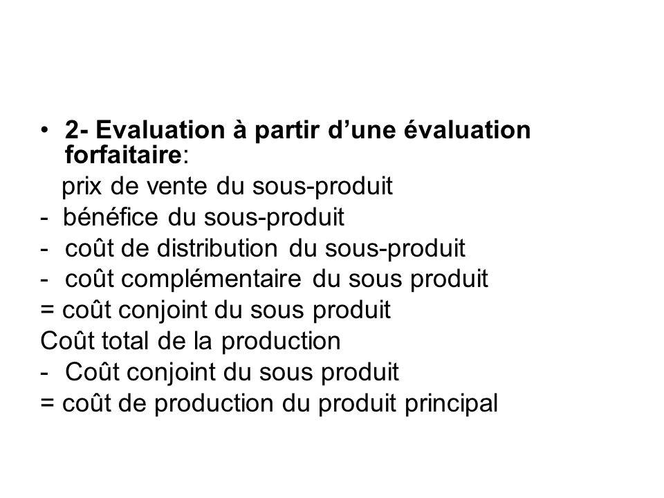 2- Evaluation à partir dune évaluation forfaitaire: prix de vente du sous-produit - bénéfice du sous-produit -coût de distribution du sous-produit -co