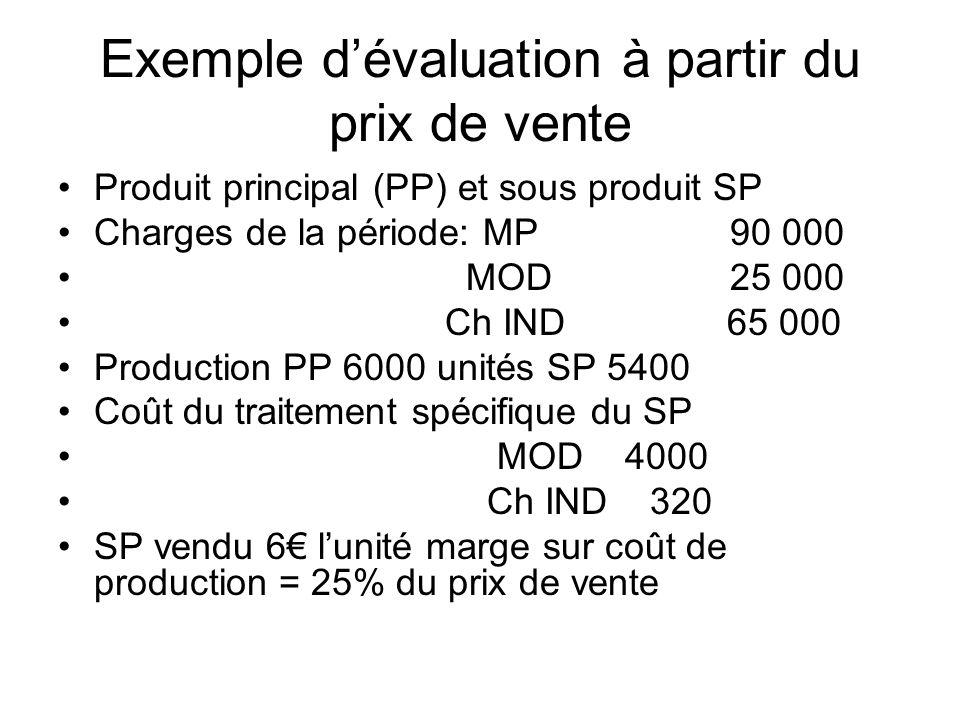 Exemple dévaluation à partir du prix de vente Produit principal (PP) et sous produit SP Charges de la période: MP 90 000 MOD 25 000 Ch IND 65 000 Prod