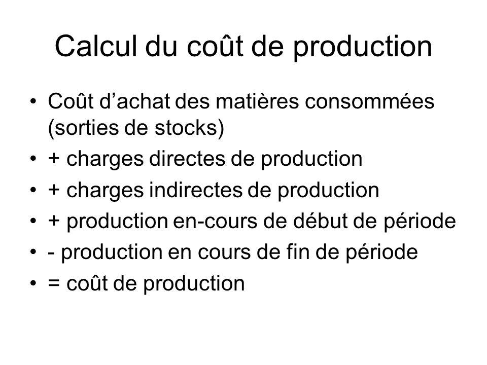Calcul du coût de production Coût dachat des matières consommées (sorties de stocks) + charges directes de production + charges indirectes de producti
