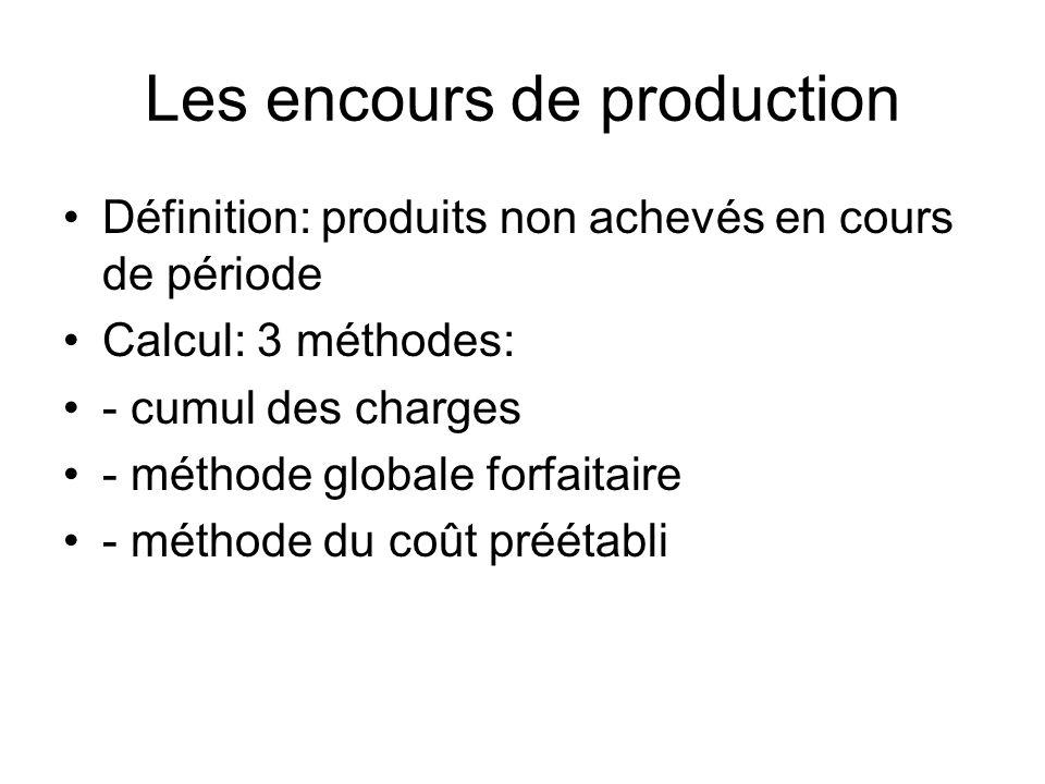 Les encours de production Définition: produits non achevés en cours de période Calcul: 3 méthodes: - cumul des charges - méthode globale forfaitaire -
