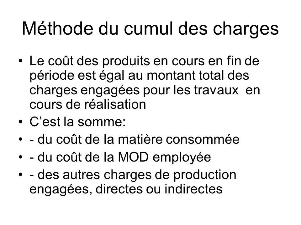 Méthode du cumul des charges Le coût des produits en cours en fin de période est égal au montant total des charges engagées pour les travaux en cours