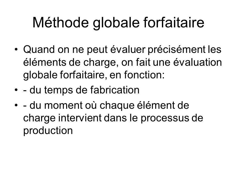 Méthode globale forfaitaire Quand on ne peut évaluer précisément les éléments de charge, on fait une évaluation globale forfaitaire, en fonction: - du