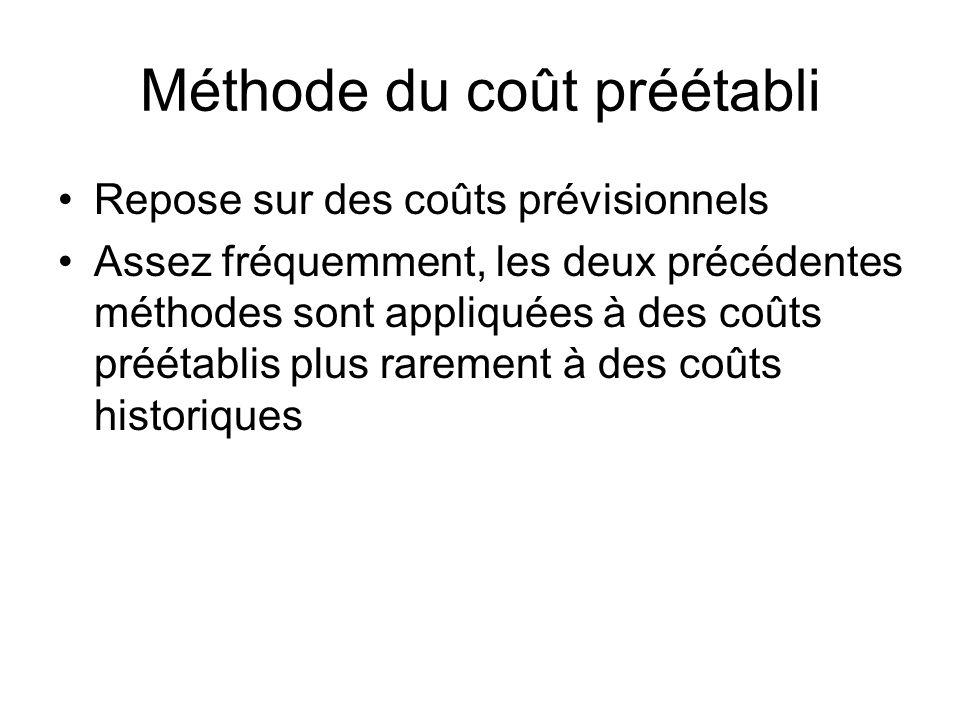 Méthode du coût préétabli Repose sur des coûts prévisionnels Assez fréquemment, les deux précédentes méthodes sont appliquées à des coûts préétablis p