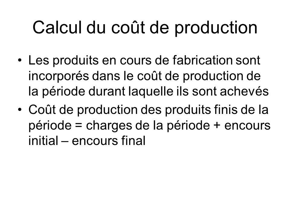Calcul du coût de production Les produits en cours de fabrication sont incorporés dans le coût de production de la période durant laquelle ils sont ac