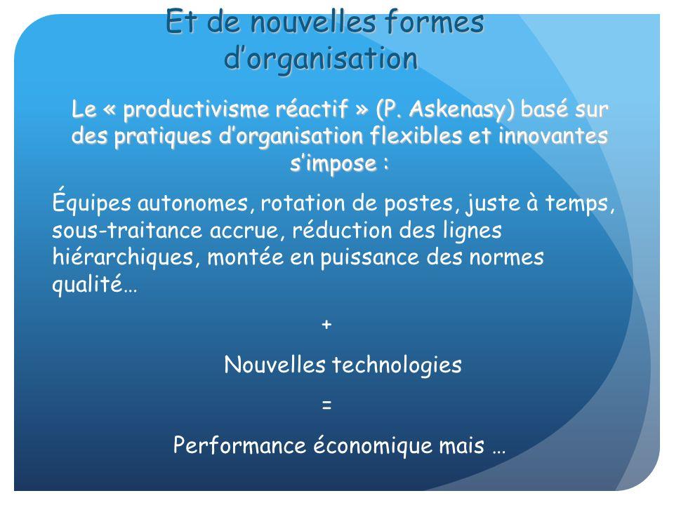 Le « productivisme réactif » (P. Askenasy) basé sur des pratiques dorganisation flexibles et innovantes simpose : Équipes autonomes, rotation de poste
