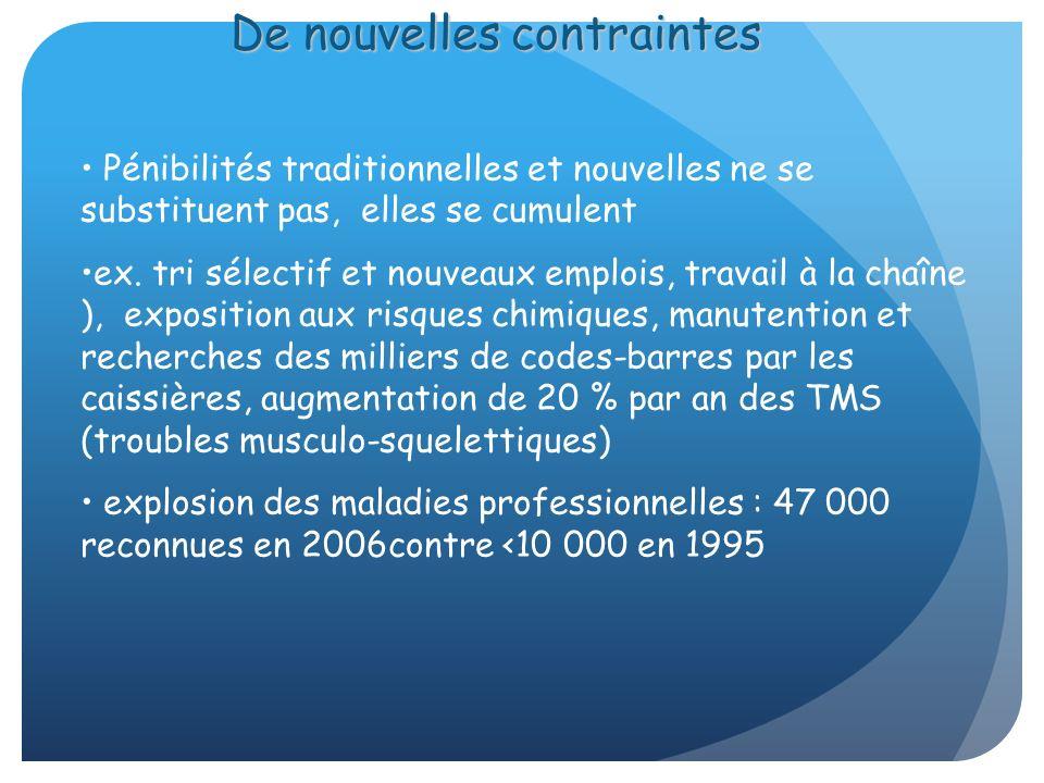 Pénibilités traditionnelles et nouvelles ne se substituent pas, elles se cumulent ex. tri sélectif et nouveaux emplois, travail à la chaîne ), exposit