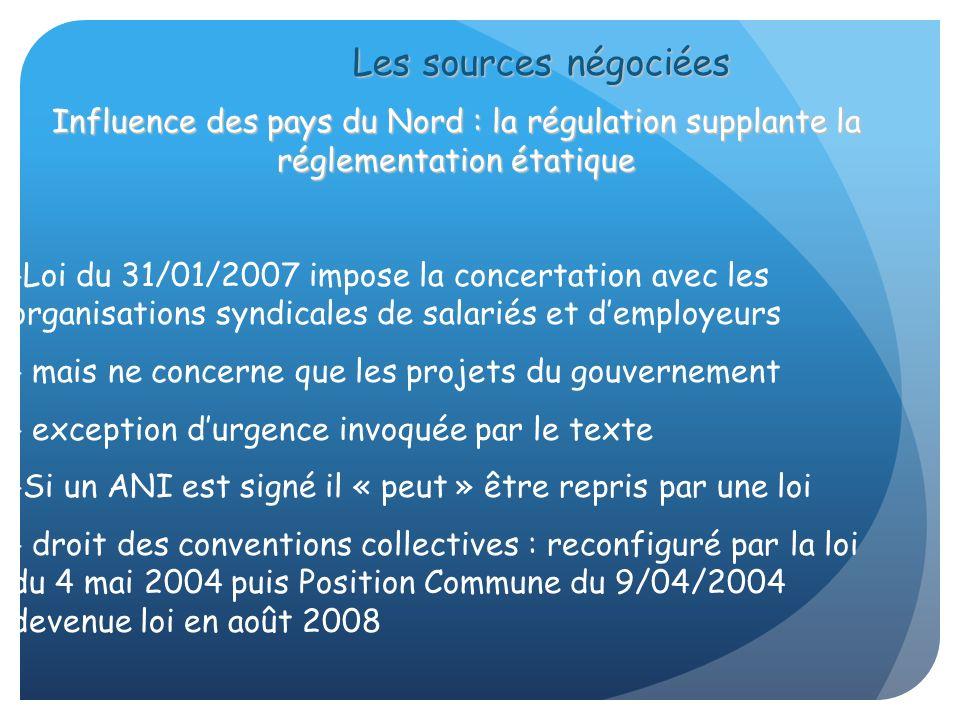 Les sources négociées Influence des pays du Nord : la régulation supplante la réglementation étatique -Loi du 31/01/2007 impose la concertation avec l
