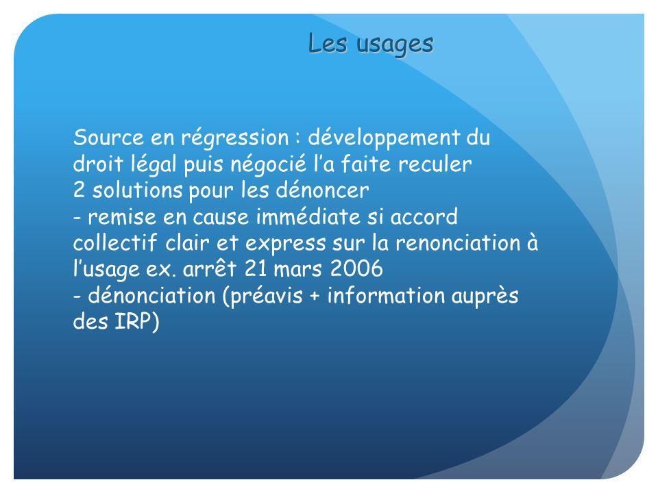 Les usages Source en régression : développement du droit légal puis négocié la faite reculer 2 solutions pour les dénoncer - remise en cause immédiate