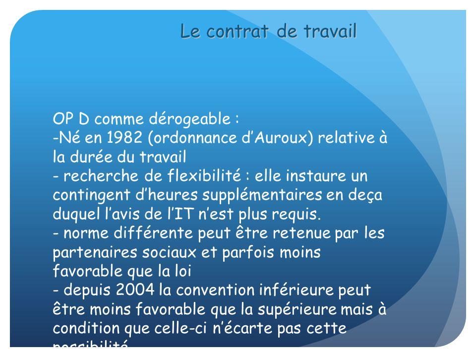 Le contrat de travail OP D comme dérogeable : -Né en 1982 (ordonnance dAuroux) relative à la durée du travail - recherche de flexibilité : elle instau
