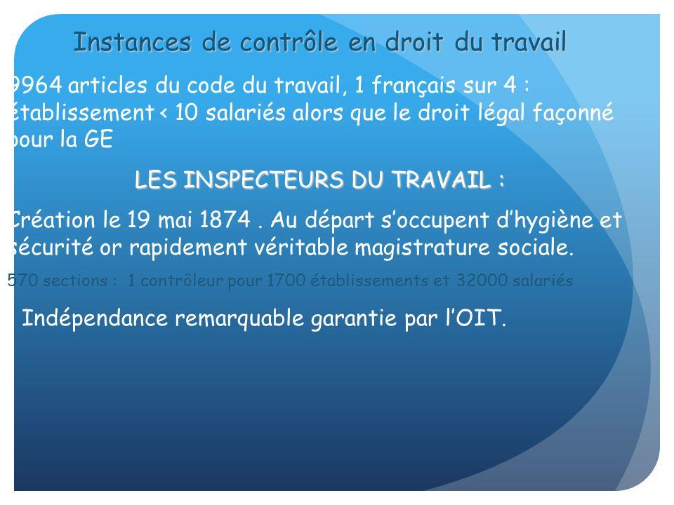 9964 articles du code du travail, 1 français sur 4 : établissement < 10 salariés alors que le droit légal façonné pour la GE LES INSPECTEURS DU TRAVAI