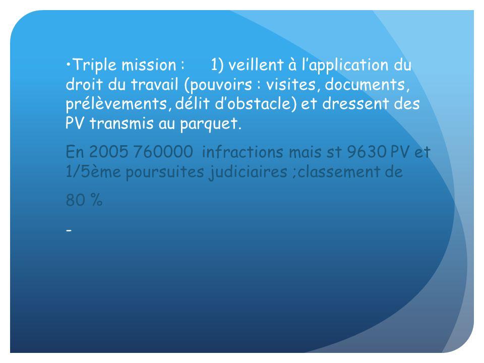 Triple mission : 1) veillent à lapplication du droit du travail (pouvoirs : visites, documents, prélèvements, délit dobstacle) et dressent des PV tran