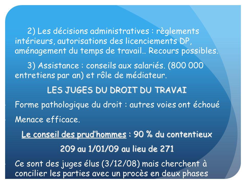 2) Les décisions administratives : règlements intérieurs, autorisations des licenciements DP, aménagement du temps de travail.. Recours possibles. 3)