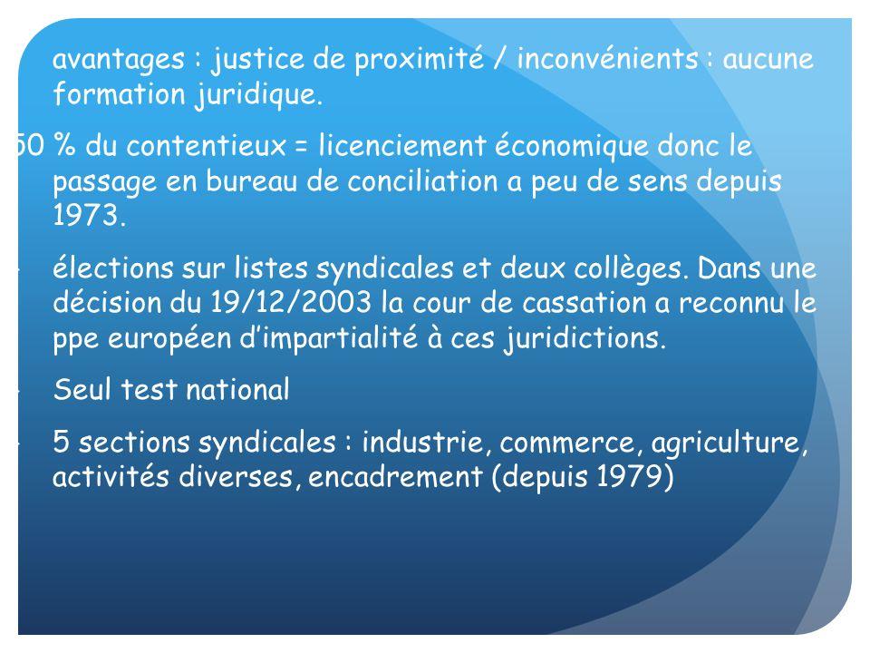 avantages : justice de proximité / inconvénients : aucune formation juridique. 50 % du contentieux = licenciement économique donc le passage en bureau