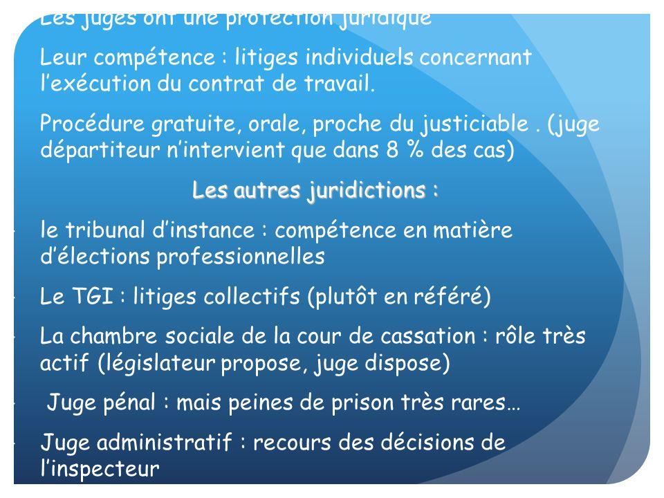 Les juges ont une protection juridique Leur compétence : litiges individuels concernant lexécution du contrat de travail. Procédure gratuite, orale, p
