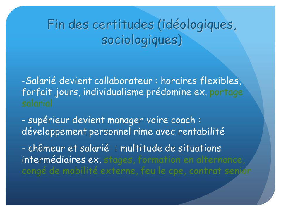Fin des certitudes (idéologiques, sociologiques) -Salarié devient collaborateur : horaires flexibles, forfait jours, individualisme prédomine ex. port