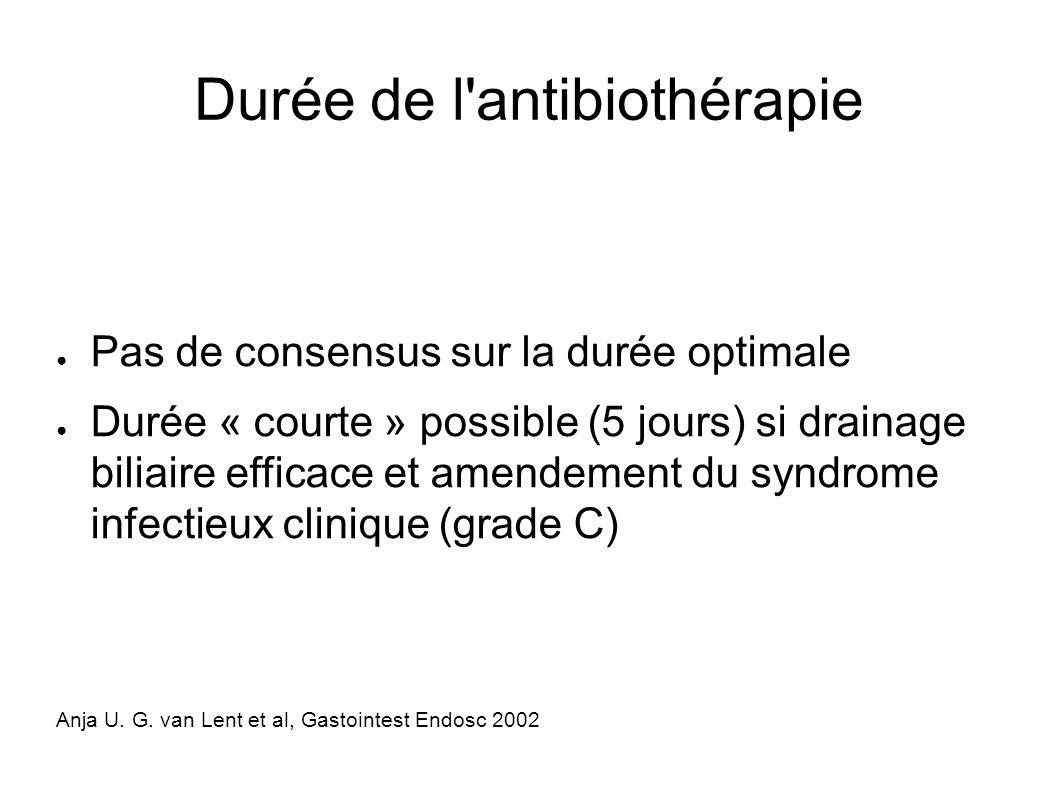 Durée de l antibiothérapie Pas de consensus sur la durée optimale Durée « courte » possible (5 jours) si drainage biliaire efficace et amendement du syndrome infectieux clinique (grade C) Anja U.