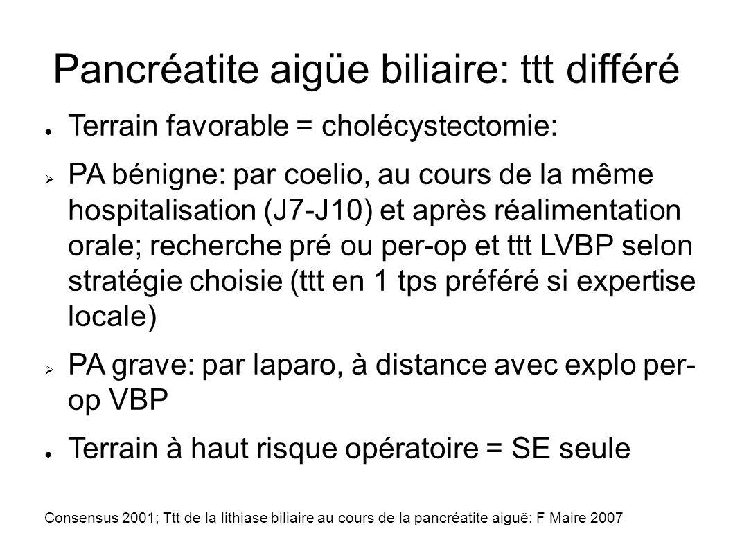 Pancréatite aigüe biliaire: ttt différé Terrain favorable = cholécystectomie: PA bénigne: par coelio, au cours de la même hospitalisation (J7-J10) et après réalimentation orale; recherche pré ou per-op et ttt LVBP selon stratégie choisie (ttt en 1 tps préféré si expertise locale) PA grave: par laparo, à distance avec explo per- op VBP Terrain à haut risque opératoire = SE seule Consensus 2001; Ttt de la lithiase biliaire au cours de la pancréatite aiguë: F Maire 2007