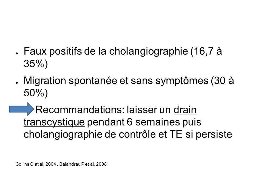 Faux positifs de la cholangiographie (16,7 à 35%) Migration spontanée et sans symptômes (30 à 50%) Recommandations: laisser un drain transcystique pendant 6 semaines puis cholangiographie de contrôle et TE si persiste Collins C at al, 2004.