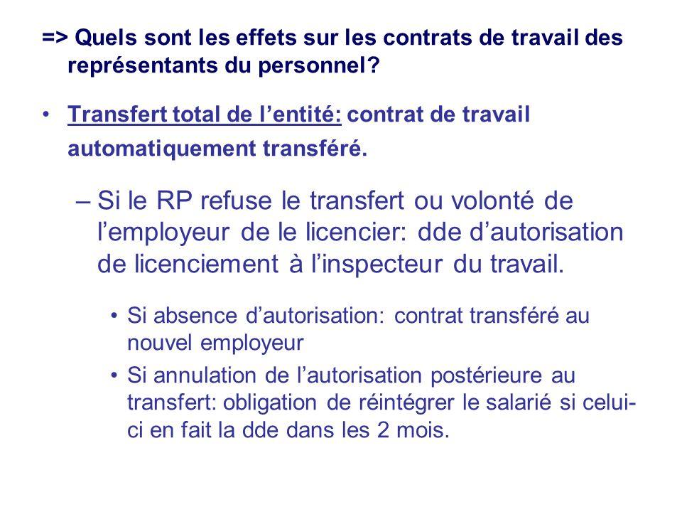 => Quels sont les effets sur les contrats de travail des représentants du personnel? Transfert total de lentité: contrat de travail automatiquement tr