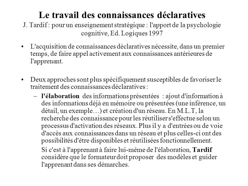 Le travail des connaissances déclaratives J. Tardif : pour un enseignement stratégique : l'apport de la psychologie cognitive, Ed. Logiques 1997 L'acq