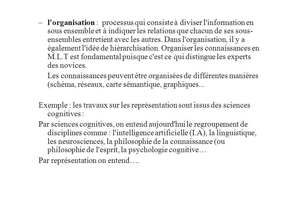 –l'organisation : processus qui consiste à diviser l'information en sous ensemble et à indiquer les relations que chacun de ses sous- ensembles entret