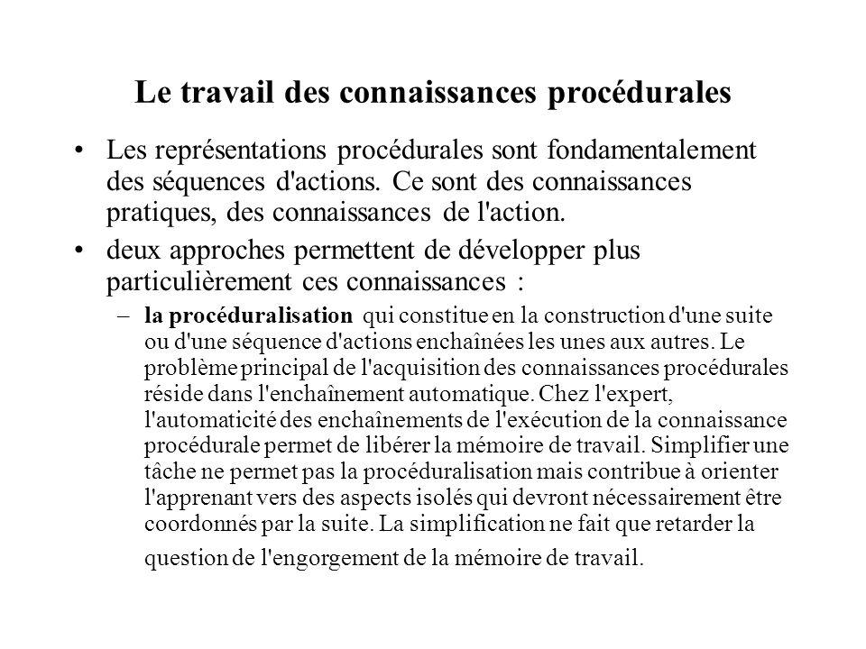Le travail des connaissances procédurales Les représentations procédurales sont fondamentalement des séquences d'actions. Ce sont des connaissances pr