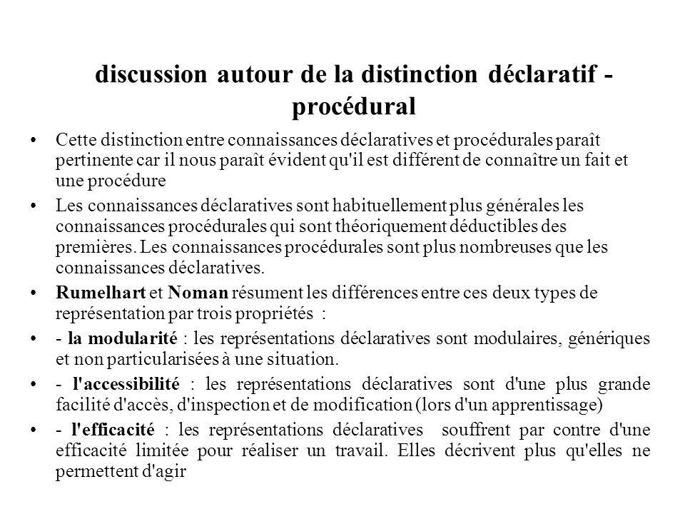 discussion autour de la distinction déclaratif - procédural Cette distinction entre connaissances déclaratives et procédurales paraît pertinente car i