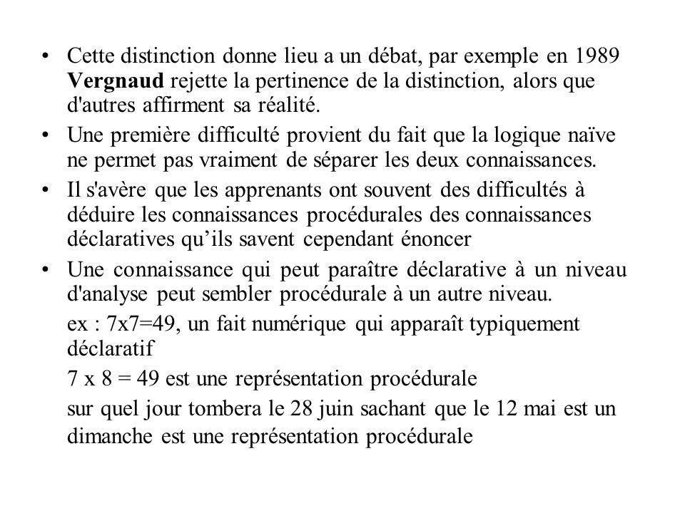 Cette distinction donne lieu a un débat, par exemple en 1989 Vergnaud rejette la pertinence de la distinction, alors que d'autres affirment sa réalité