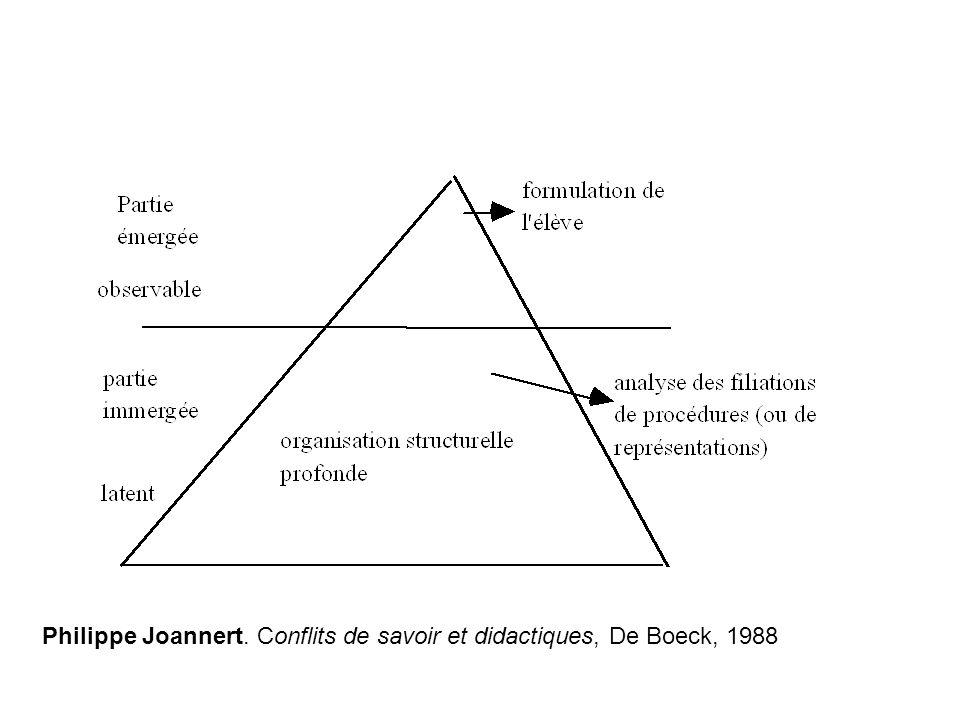 Philippe Joannert. Conflits de savoir et didactiques, De Boeck, 1988