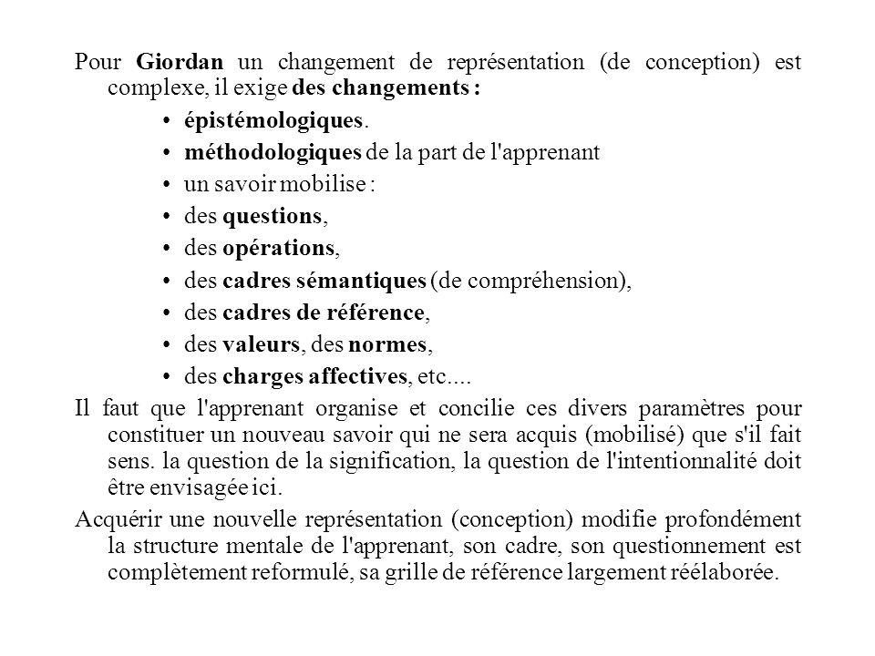 Pour Giordan un changement de représentation (de conception) est complexe, il exige des changements : épistémologiques. méthodologiques de la part de
