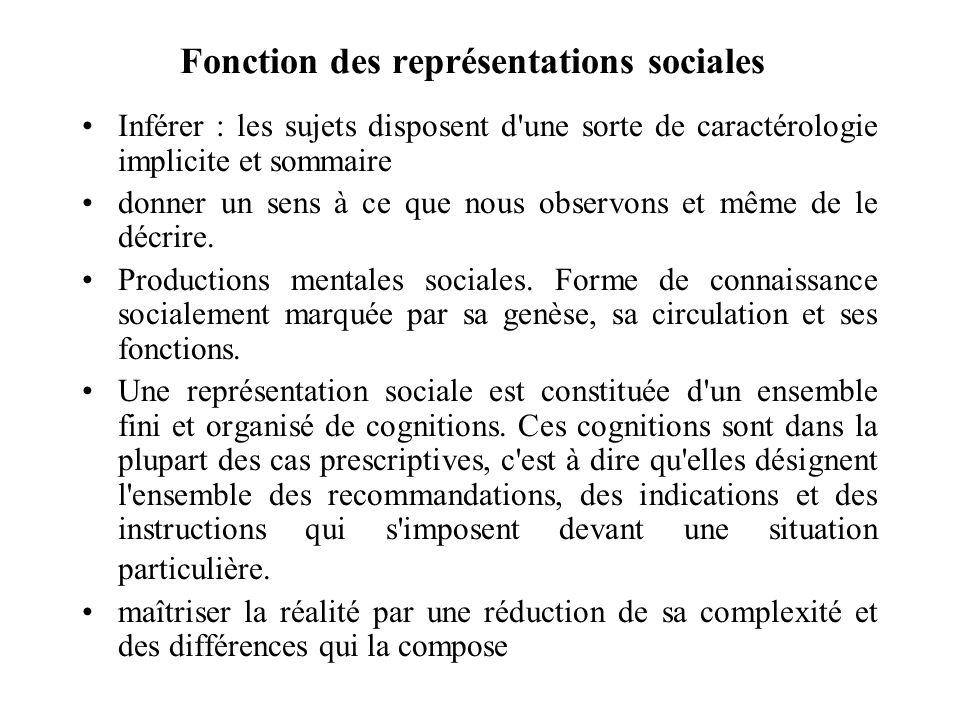 Fonction des représentations sociales Inférer : les sujets disposent d'une sorte de caractérologie implicite et sommaire donner un sens à ce que nous