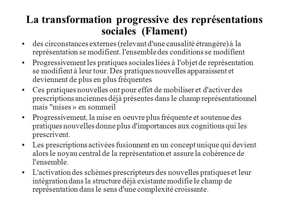 La transformation progressive des représentations sociales (Flament) des circonstances externes (relevant d'une causalité étrangère) à la représentati
