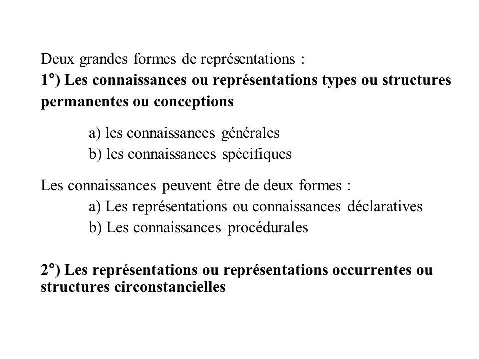 Deux grandes formes de représentations : 1°) Les connaissances ou représentations types ou structures permanentes ou conceptions a) les connaissances