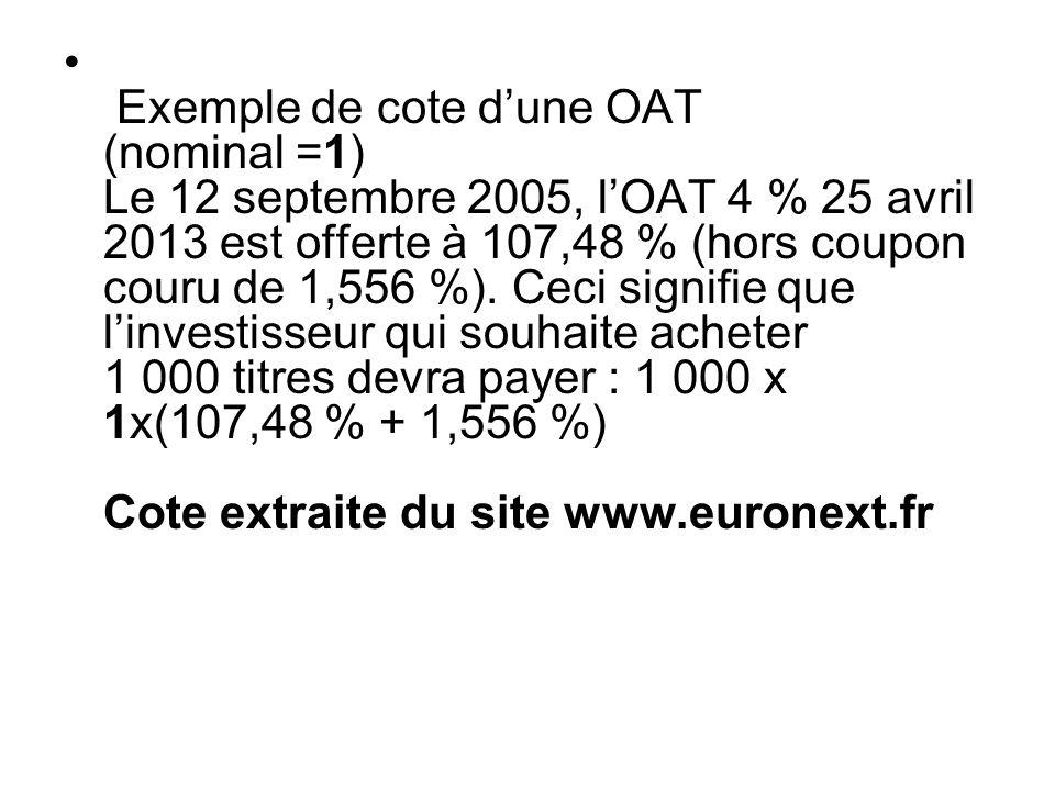 Exemple de cote dune OAT (nominal =1) Le 12 septembre 2005, lOAT 4 % 25 avril 2013 est offerte à 107,48 % (hors coupon couru de 1,556 %). Ceci signifi