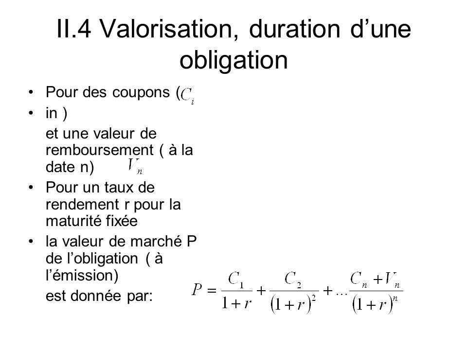 II.4 Valorisation, duration dune obligation Pour des coupons ( in ) et une valeur de remboursement ( à la date n) Pour un taux de rendement r pour la