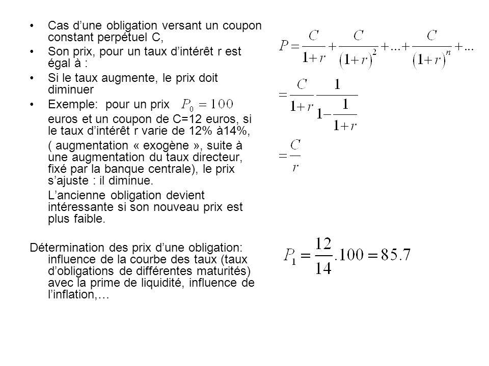 Cas dune obligation versant un coupon constant perpétuel C, Son prix, pour un taux dintérêt r est égal à : Si le taux augmente, le prix doit diminuer