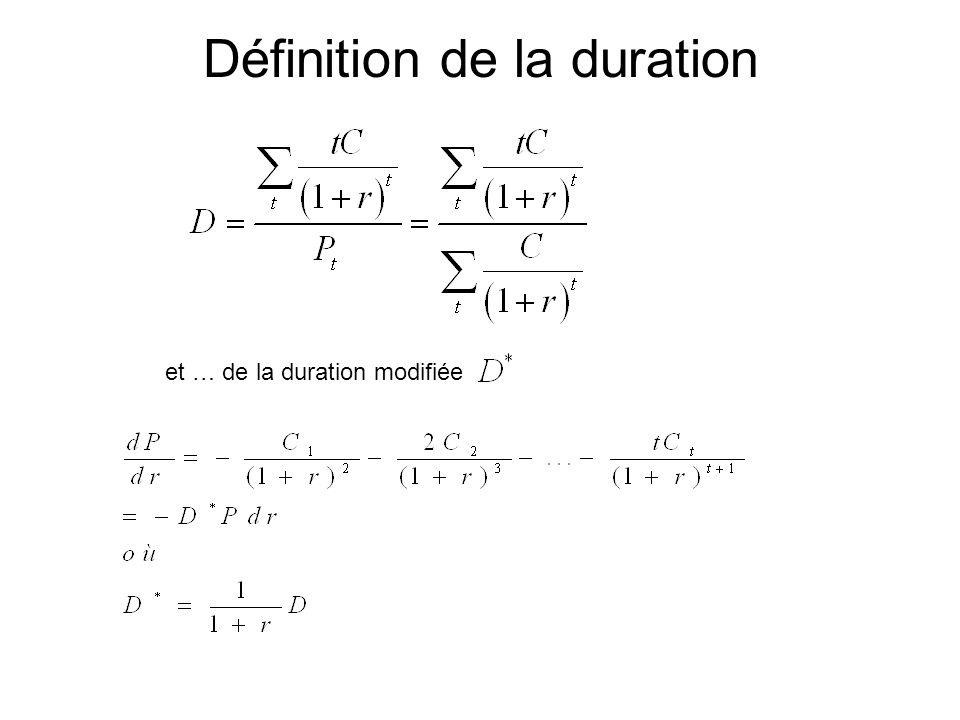 Définition de la duration et … de la duration modifiée