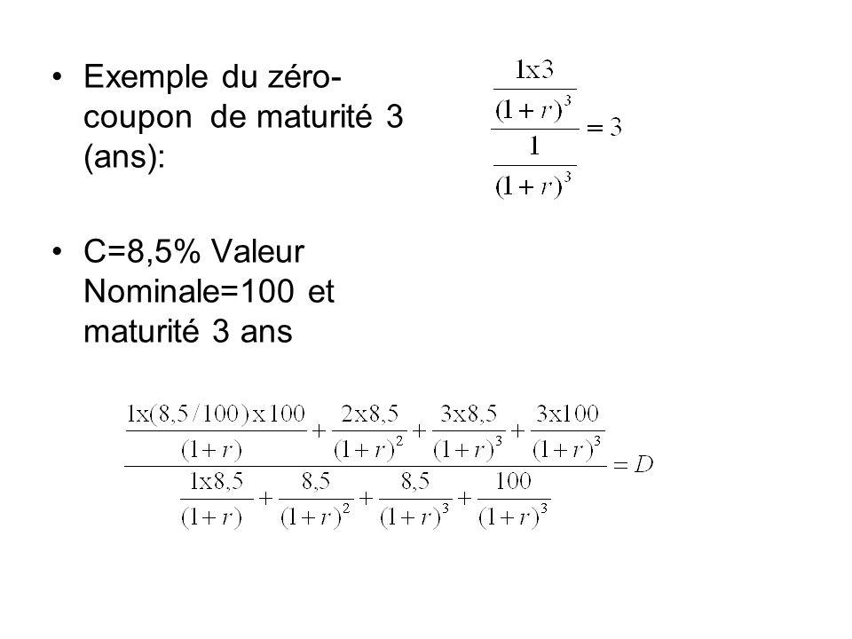Exemple du zéro- coupon de maturité 3 (ans): C=8,5% Valeur Nominale=100 et maturité 3 ans