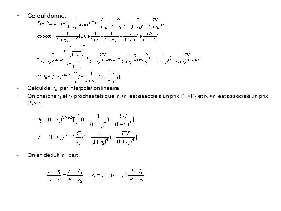 Ce qui donne: Calcul de r a par interpolation linéaire On cherche r 1 et r 2 proches tels que r 1 P 0 et r 2 >r a est associé à un prix P 2 <P 0: On e