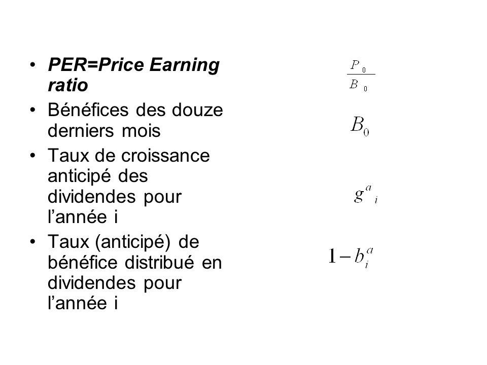 PER=Price Earning ratio Bénéfices des douze derniers mois Taux de croissance anticipé des dividendes pour lannée i Taux (anticipé) de bénéfice distrib