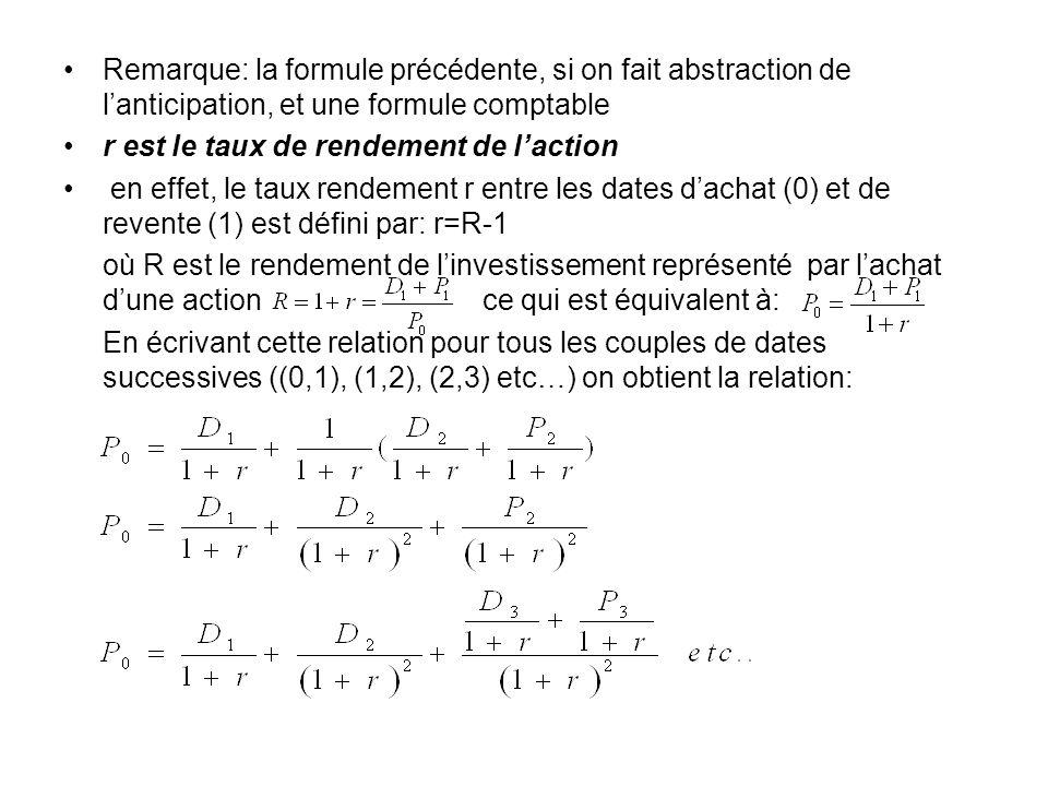 Remarque: la formule précédente, si on fait abstraction de lanticipation, et une formule comptable r est le taux de rendement de laction en effet, le