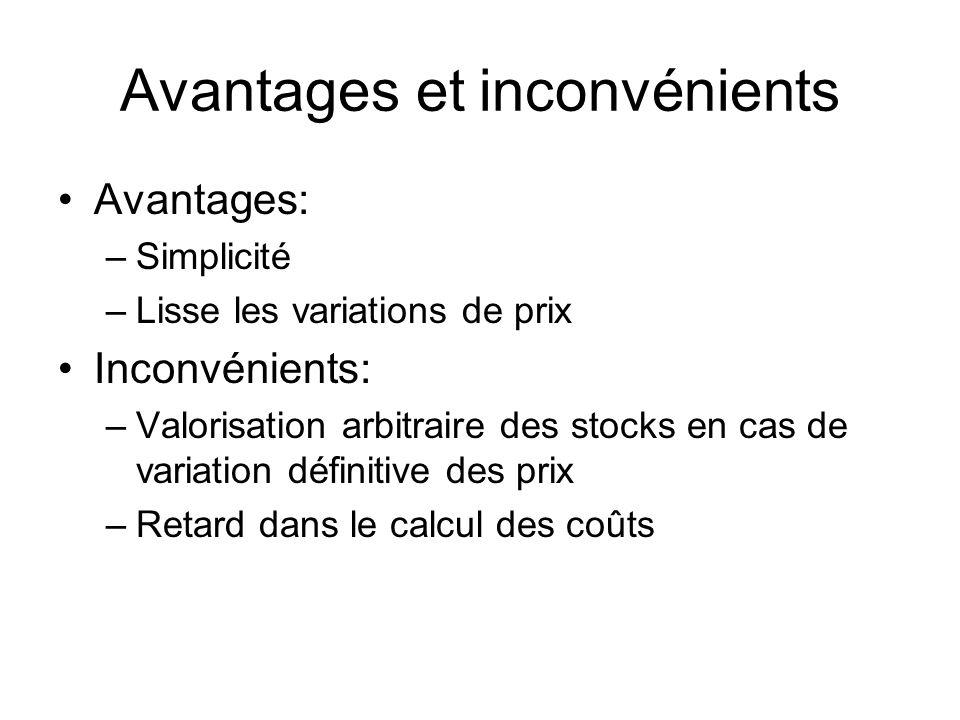 Avantages et inconvénients Avantages: –Simplicité –Lisse les variations de prix Inconvénients: –Valorisation arbitraire des stocks en cas de variation