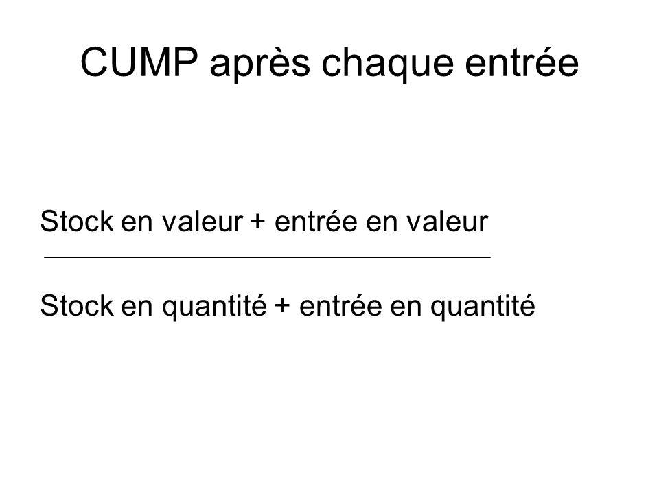 CUMP après chaque entrée Stock en valeur + entrée en valeur Stock en quantité + entrée en quantité
