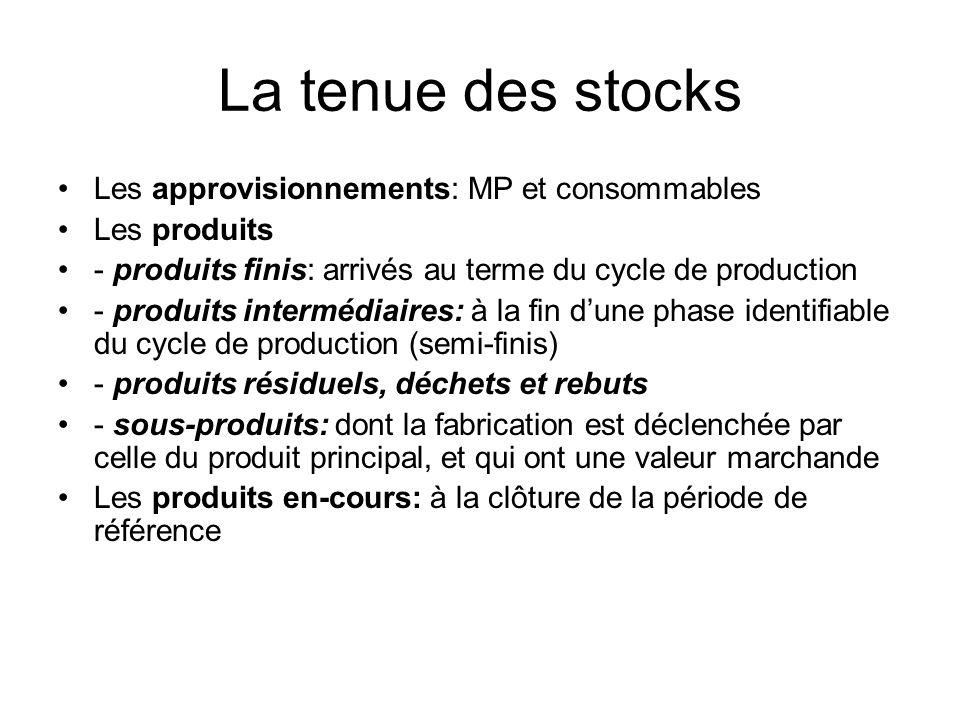 La tenue des stocks Les approvisionnements: MP et consommables Les produits - produits finis: arrivés au terme du cycle de production - produits inter