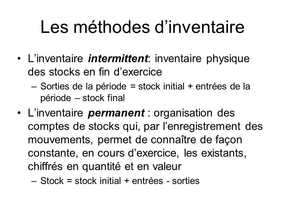 Les méthodes dinventaire Linventaire intermittent: inventaire physique des stocks en fin dexercice –Sorties de la période = stock initial + entrées de