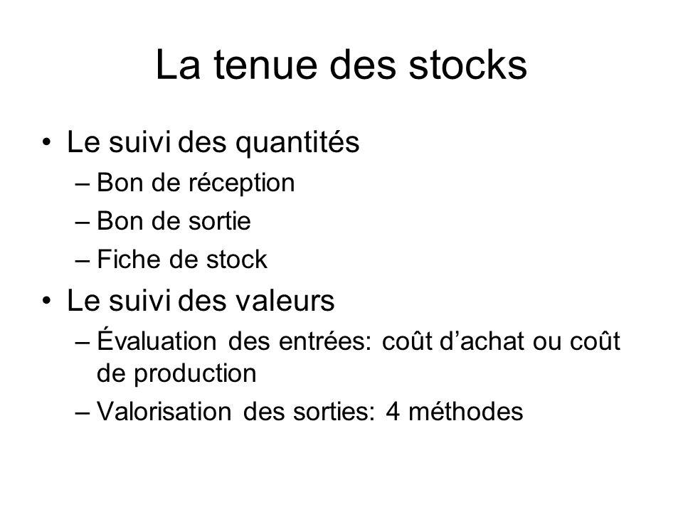 La tenue des stocks Le suivi des quantités –Bon de réception –Bon de sortie –Fiche de stock Le suivi des valeurs –Évaluation des entrées: coût dachat